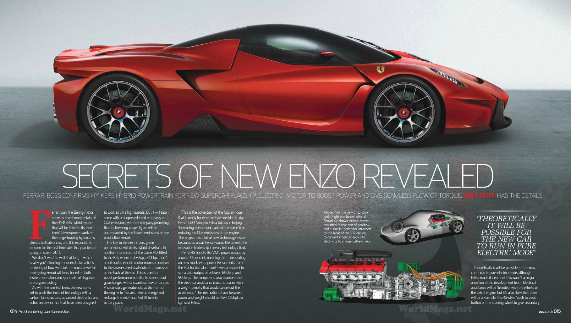 Revolutionary Design Ferrari F70 Ferrari S New Supercar