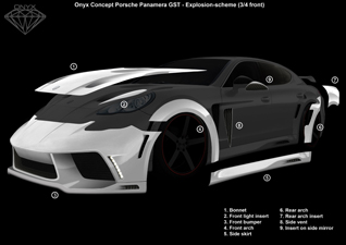 ONYX Designtakes care of the Porsche Panamera