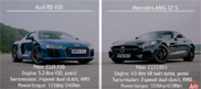 Movie: Mercedes-AMG GT S and the Audi R8 V10 going to battle